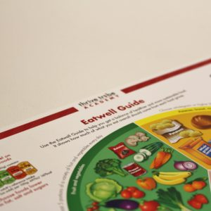 healthy schools eatwell guide