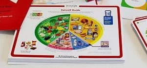 healthy schools eatwell guide box